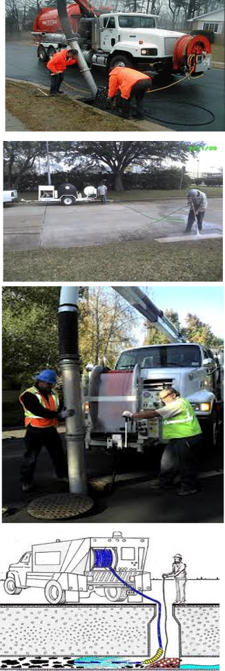 Storm Drain Cleaning Houston Storm Drain Hydro Jetting